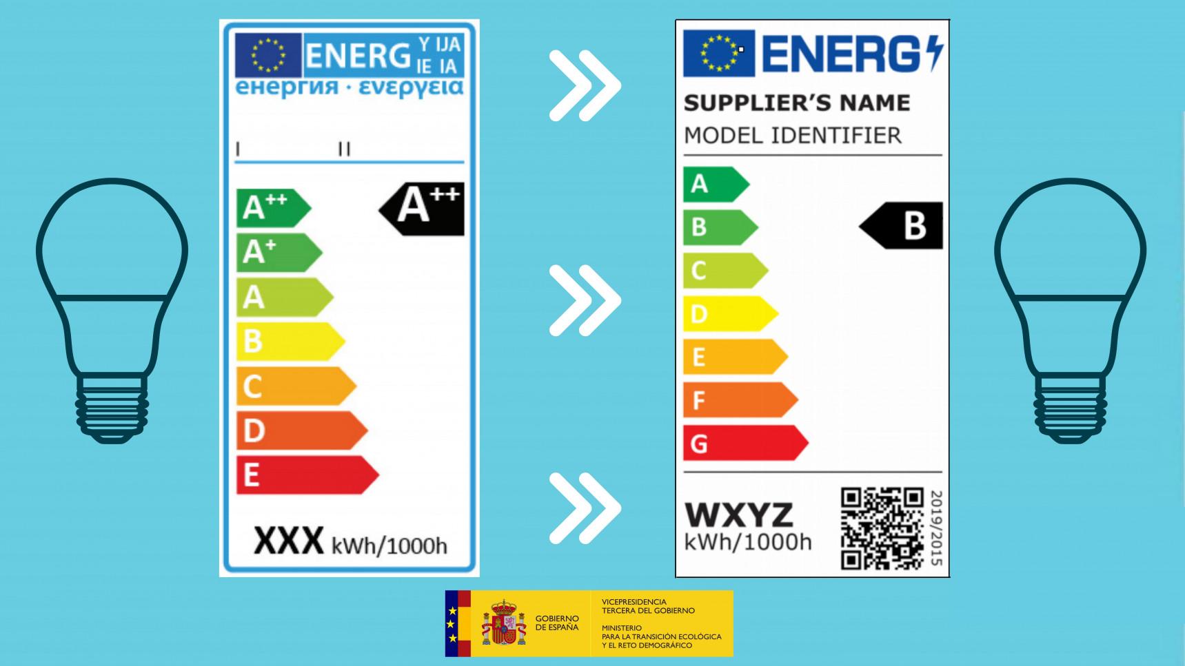 Las nuevas etiquetas están disponibles desde el 1 de septiembre, tanto en tiendas físicas como en venta online